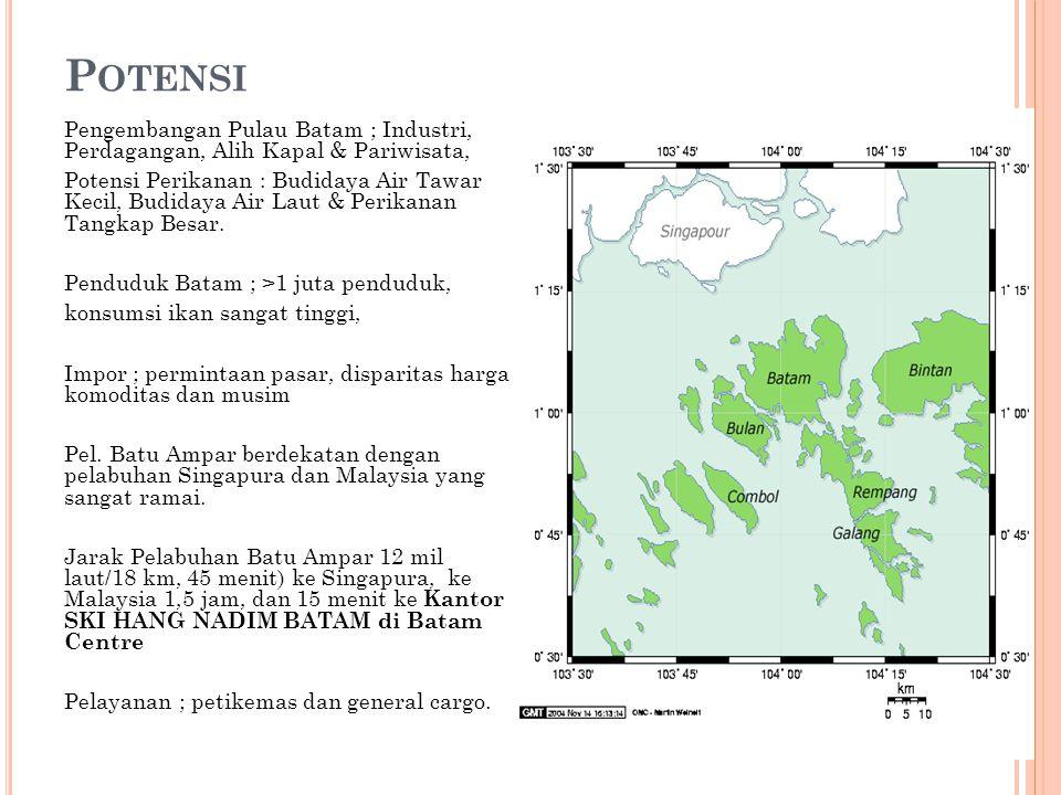 Potensi Pengembangan Pulau Batam ; Industri, Perdagangan, Alih Kapal & Pariwisata,