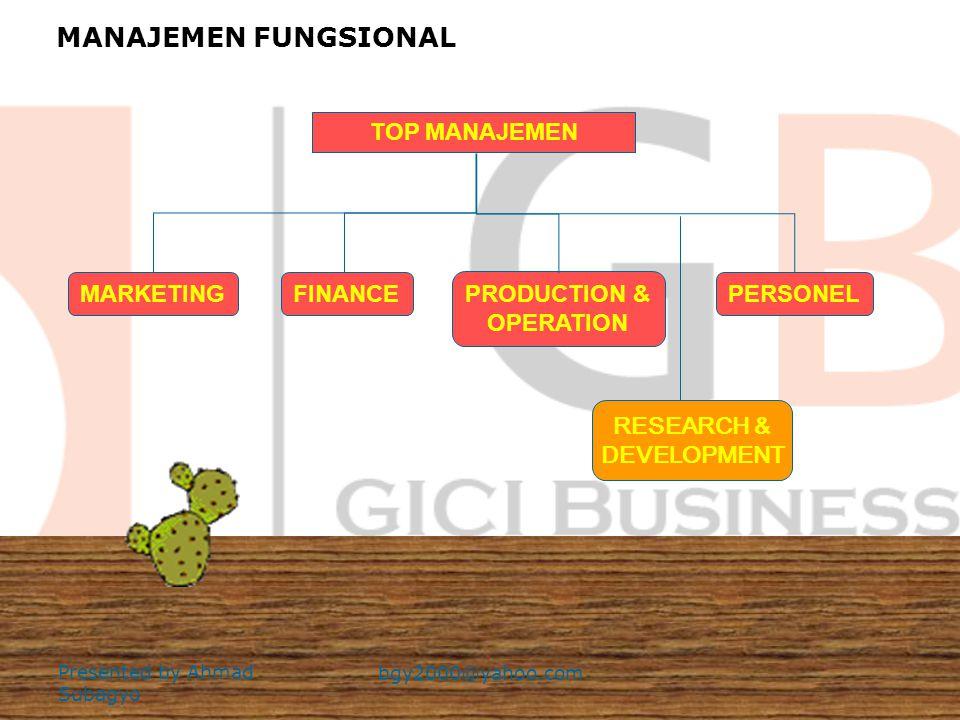 MANAJEMEN FUNGSIONAL TOP MANAJEMEN MARKETING FINANCE PRODUCTION &