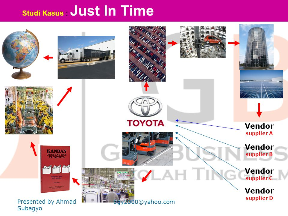 Studi Kasus : Just In Time