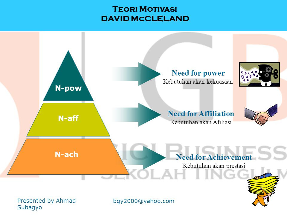 Teori Motivasi DAVID McCLELAND Need for power Need for Affiliation