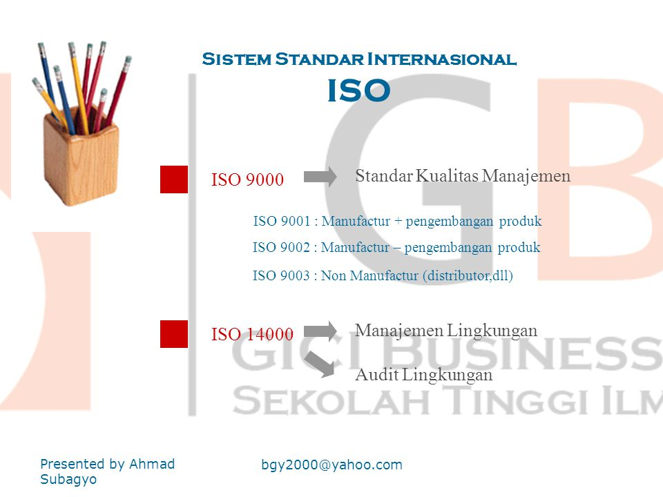 Sistem Standar Internasional ISO