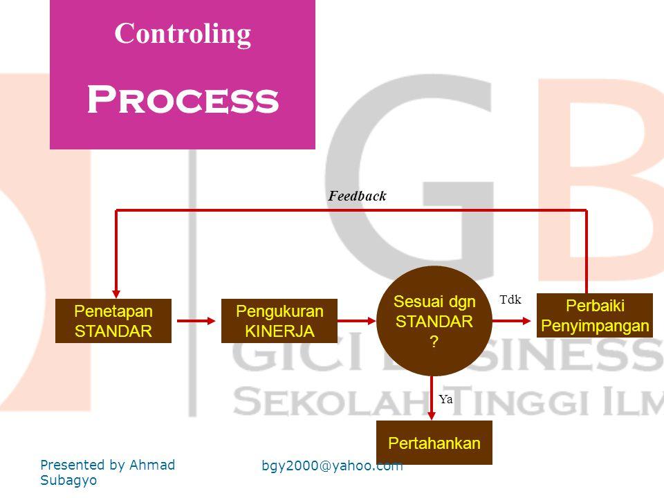 Process Controling Sesuai dgn STANDAR Perbaiki Penyimpangan