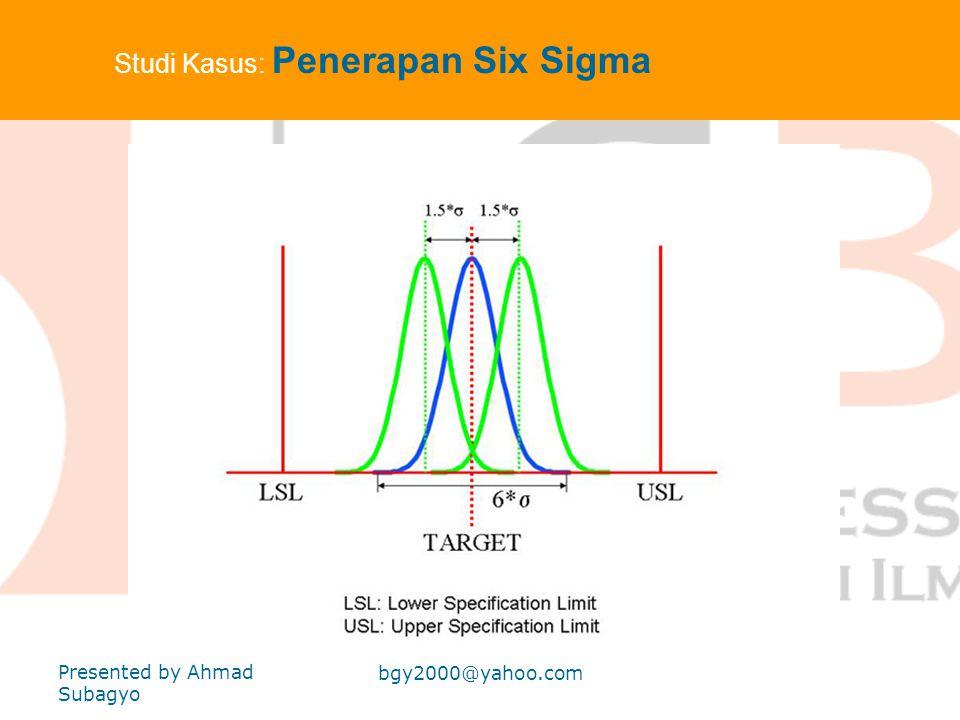 Studi Kasus: Penerapan Six Sigma