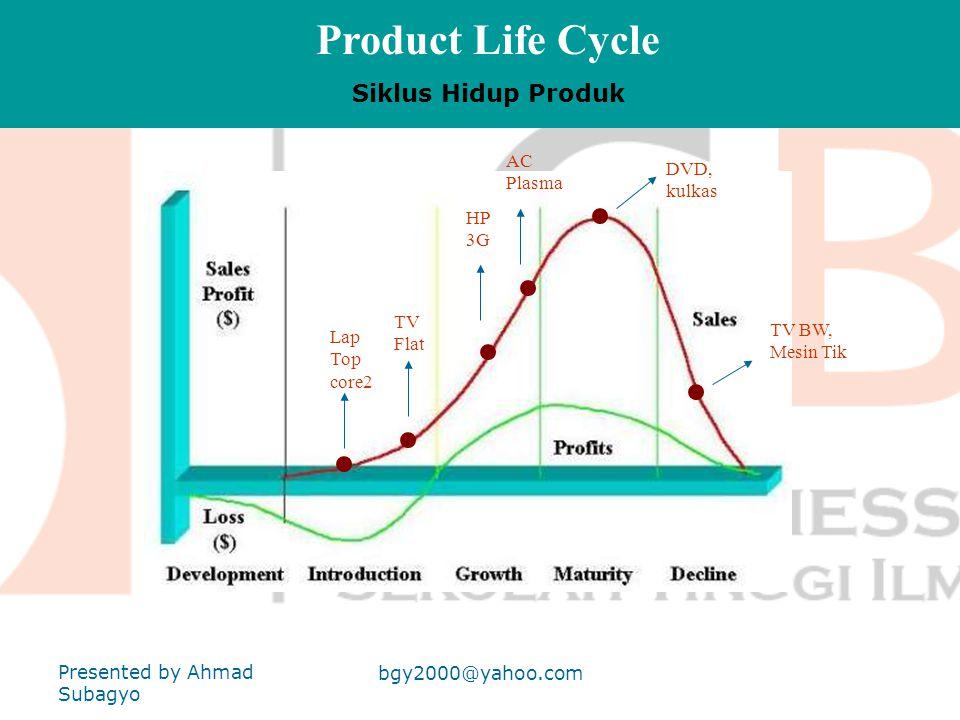 Product Life Cycle Siklus Hidup Produk AC Plasma DVD, kulkas HP 3G