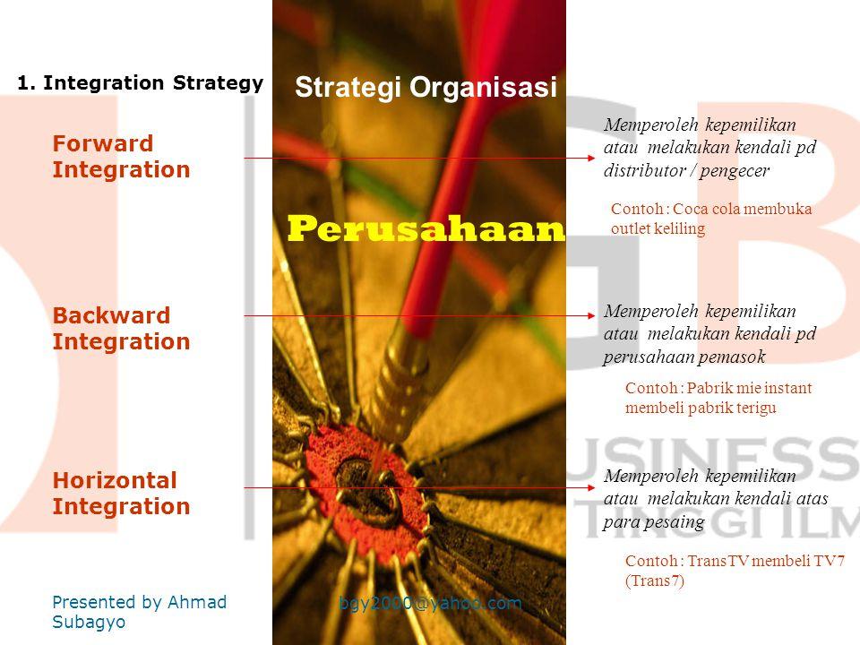 Perusahaan Strategi Organisasi Forward Integration