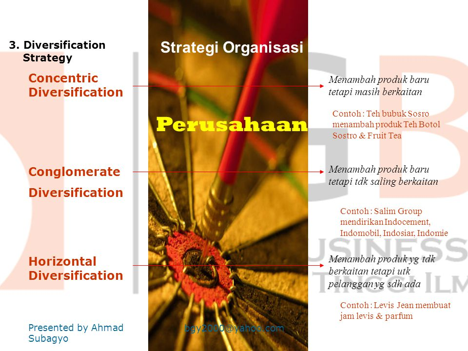 Perusahaan Strategi Organisasi Concentric Diversification Conglomerate