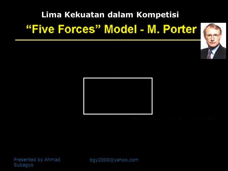 Lima Kekuatan dalam Kompetisi