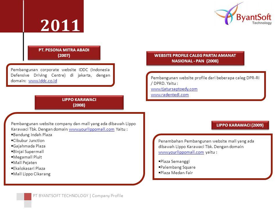 WEBSITE PROFILE CALEG PARTAI AMANAT NASIONAL - PAN (2008)