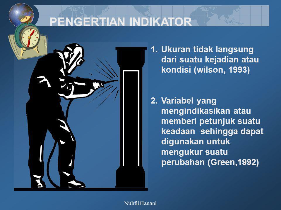 PENGERTIAN INDIKATOR Ukuran tidak langsung dari suatu kejadian atau kondisi (wilson, 1993)