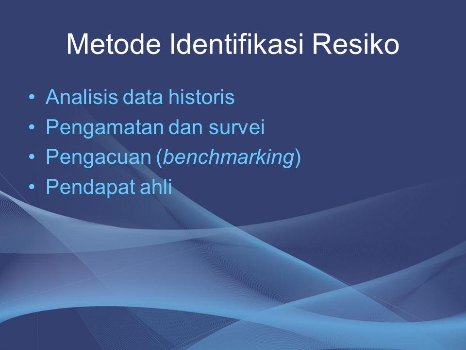 Metode Identifikasi Resiko