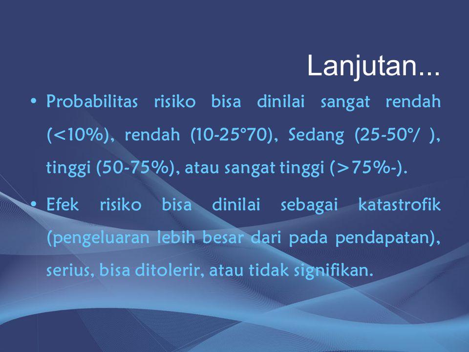 Lanjutan... Probabilitas risiko bisa dinilai sangat rendah (<10%), rendah (10-25°70), Sedang (25-50°/ ), tinggi (50-75%), atau sangat tinggi (>75%-).