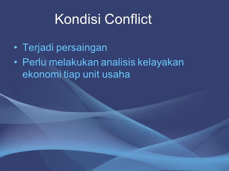 Kondisi Conflict Terjadi persaingan