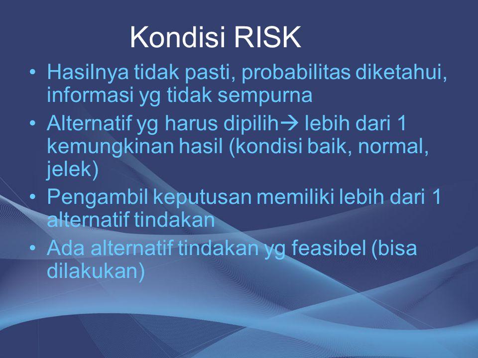 Kondisi RISK Hasilnya tidak pasti, probabilitas diketahui, informasi yg tidak sempurna.
