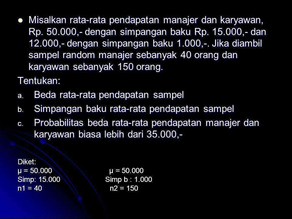 Beda rata-rata pendapatan sampel