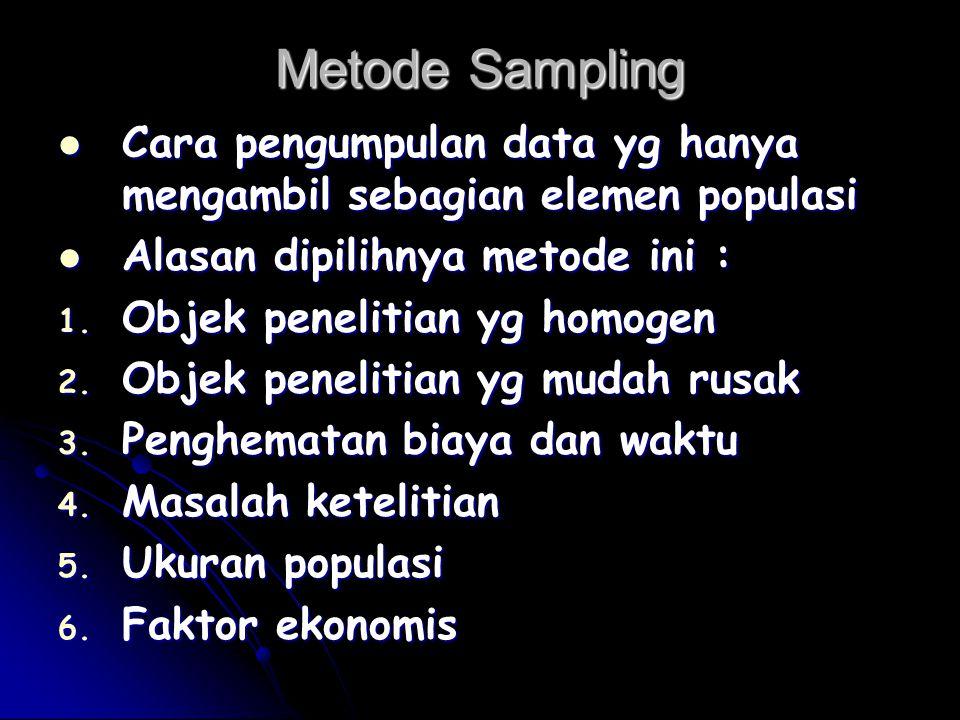 Metode Sampling Cara pengumpulan data yg hanya mengambil sebagian elemen populasi. Alasan dipilihnya metode ini :