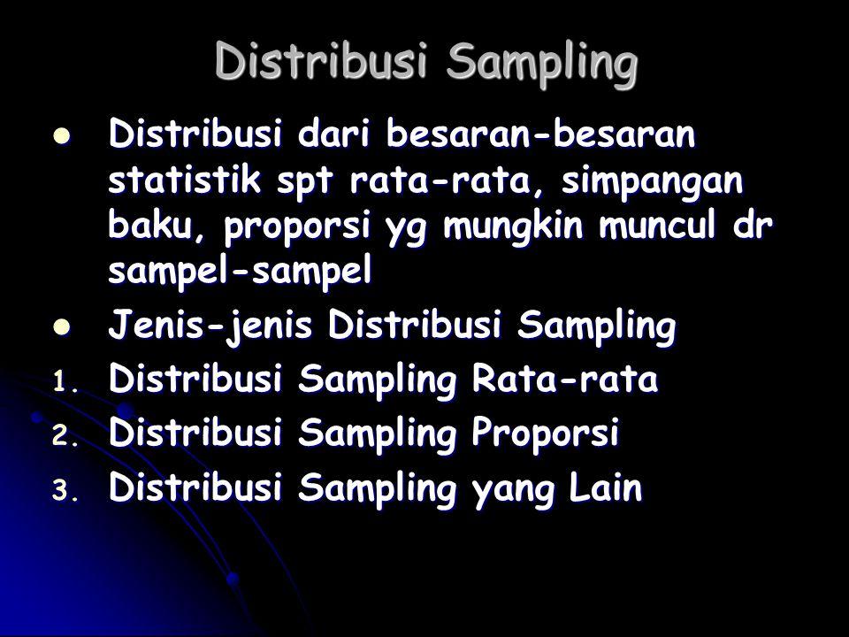 Distribusi Sampling Distribusi dari besaran-besaran statistik spt rata-rata, simpangan baku, proporsi yg mungkin muncul dr sampel-sampel.