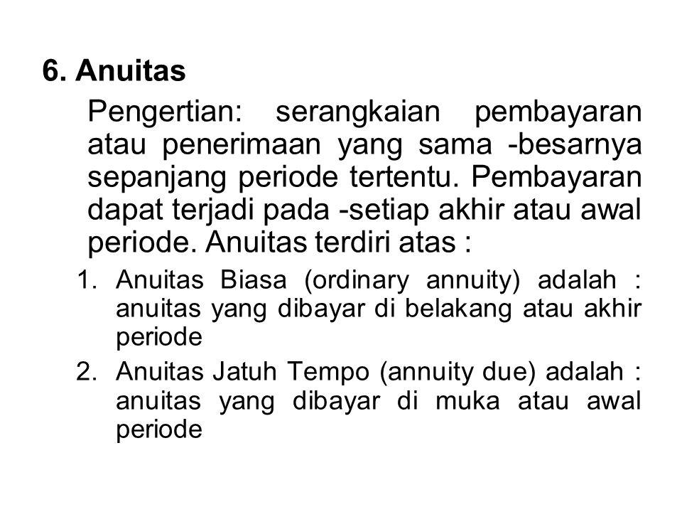 6. Anuitas