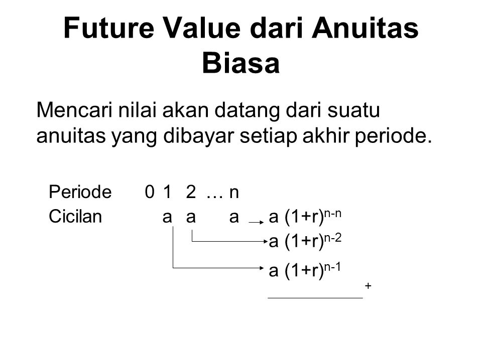 Future Value dari Anuitas Biasa
