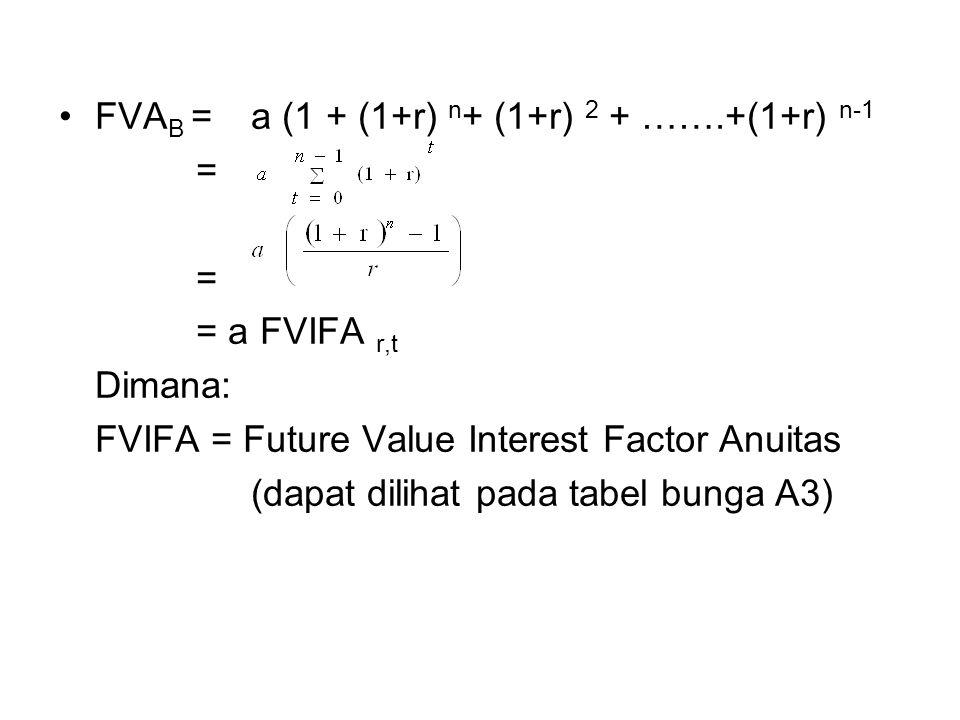 FVAB = a (1 + (1+r) n+ (1+r) 2 + …….+(1+r) n-1