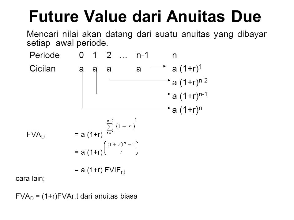 Future Value dari Anuitas Due