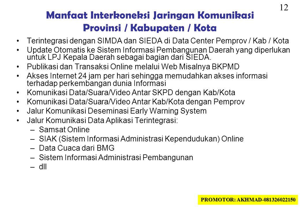 Manfaat Interkoneksi Jaringan Komunikasi Provinsi / Kabupaten / Kota