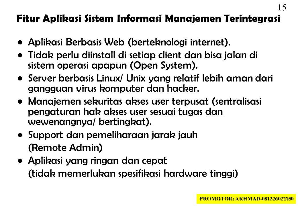 Fitur Aplikasi Sistem Informasi Manajemen Terintegrasi