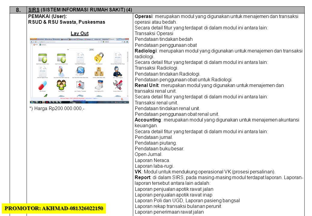 8. SIRS (SISTEM INFORMASI RUMAH SAKIT) (4) PEMAKAI (User): RSUD & RSU Swasta, Puskesmas. Lay Out.