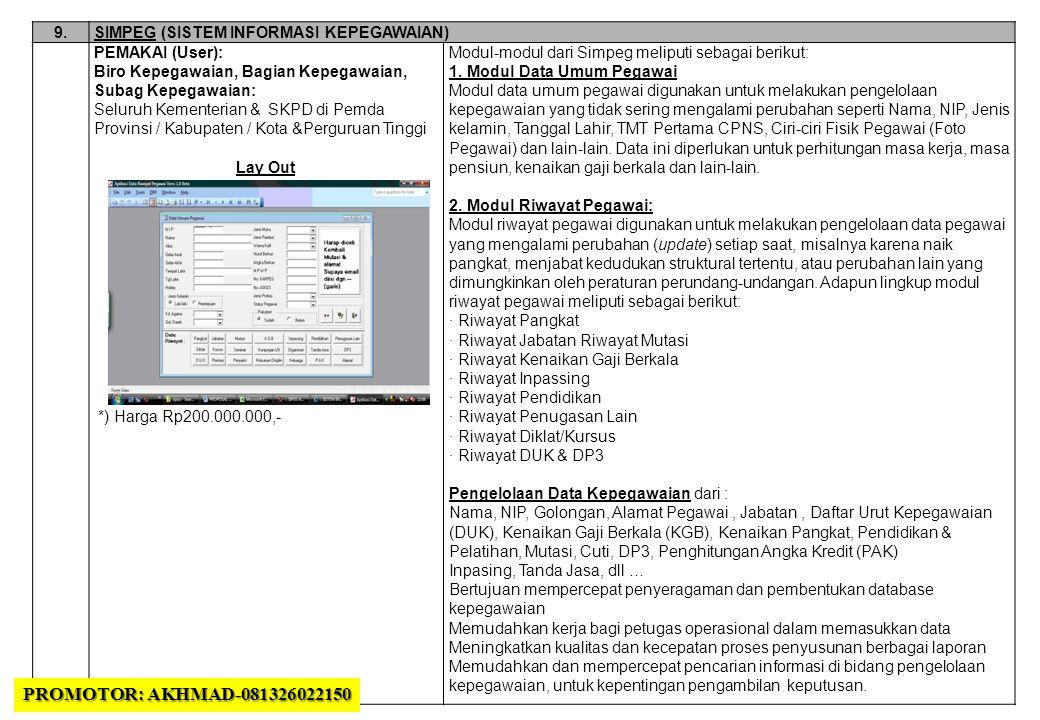 PROMOTOR: AKHMAD-081326022150 9. SIMPEG (SISTEM INFORMASI KEPEGAWAIAN)