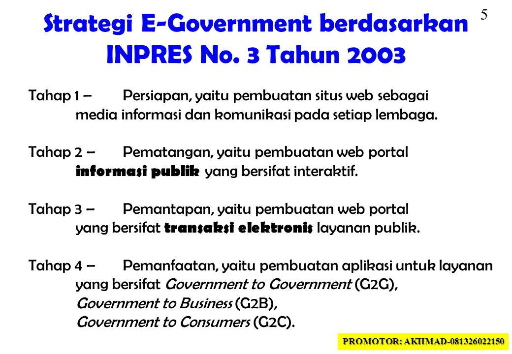 Strategi E-Government berdasarkan INPRES No. 3 Tahun 2003