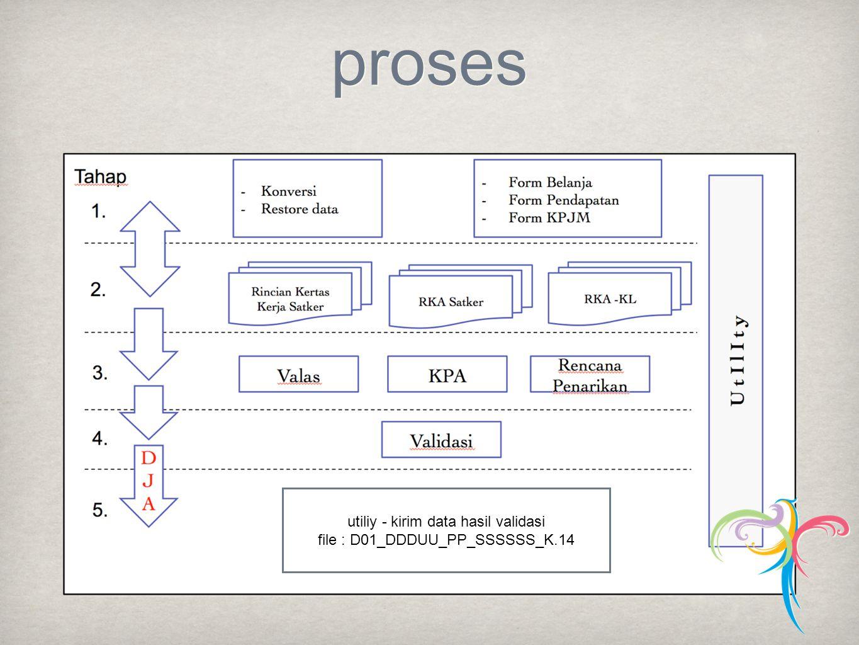 proses utiliy - kirim data hasil validasi