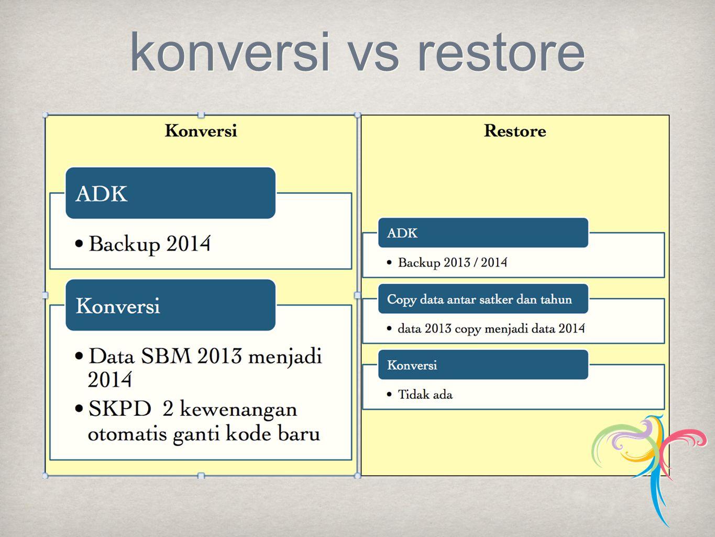 konversi vs restore