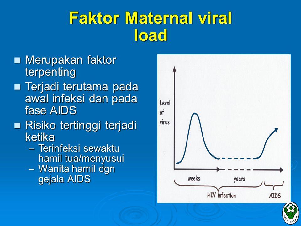 Faktor Maternal viral load