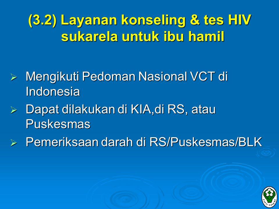 (3.2) Layanan konseling & tes HIV sukarela untuk ibu hamil