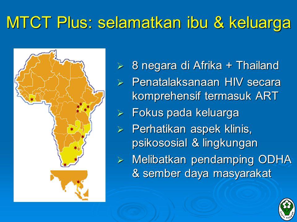 MTCT Plus: selamatkan ibu & keluarga