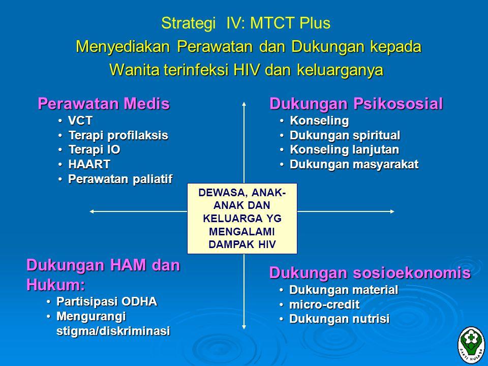 DEWASA, ANAK-ANAK DAN KELUARGA YG MENGALAMI DAMPAK HIV