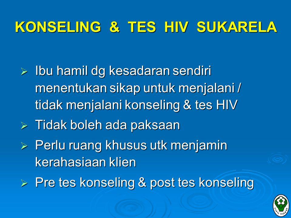 KONSELING & TES HIV SUKARELA