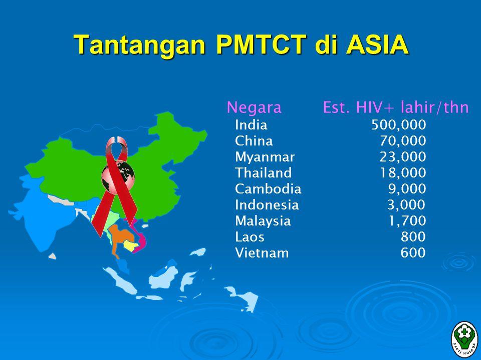 Tantangan PMTCT di ASIA