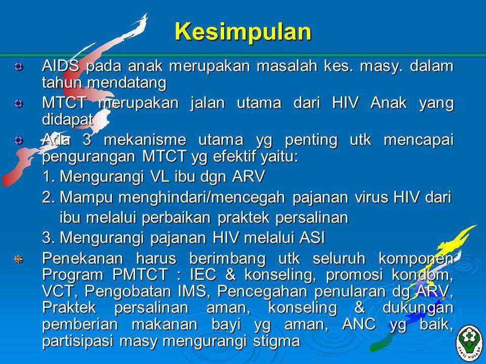 Kesimpulan AIDS pada anak merupakan masalah kes. masy. dalam tahun mendatang. MTCT merupakan jalan utama dari HIV Anak yang didapat.
