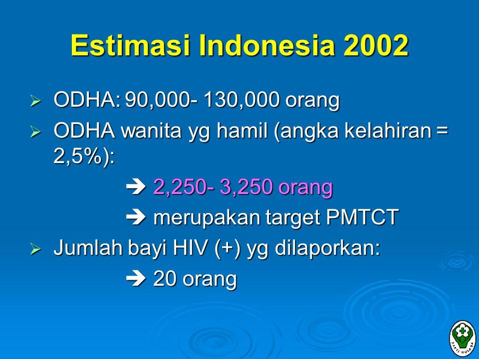 Estimasi Indonesia 2002 ODHA: 90,000- 130,000 orang