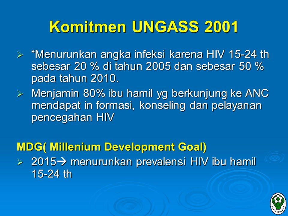 Komitmen UNGASS 2001 Menurunkan angka infeksi karena HIV 15-24 th sebesar 20 % di tahun 2005 dan sebesar 50 % pada tahun 2010.