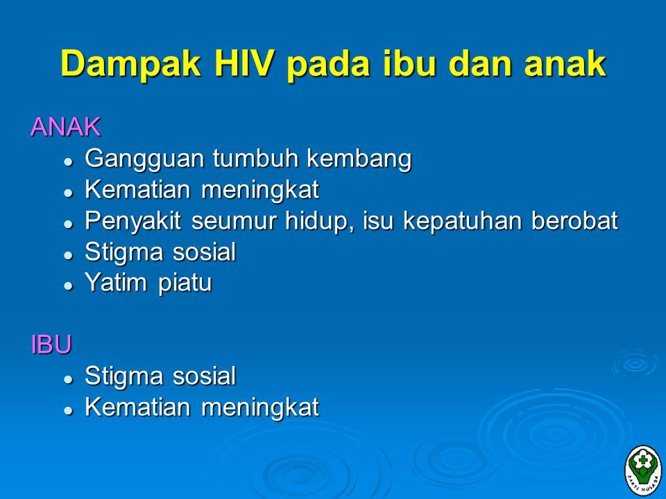 Dampak HIV pada ibu dan anak