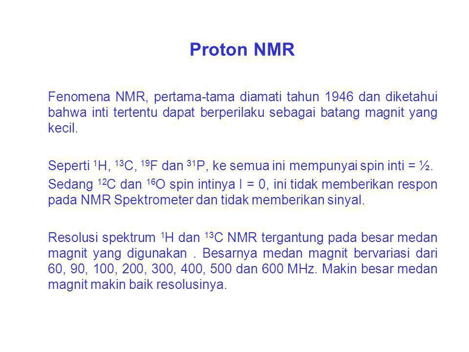 Proton NMR Fenomena NMR, pertama-tama diamati tahun 1946 dan diketahui bahwa inti tertentu dapat berperilaku sebagai batang magnit yang kecil.