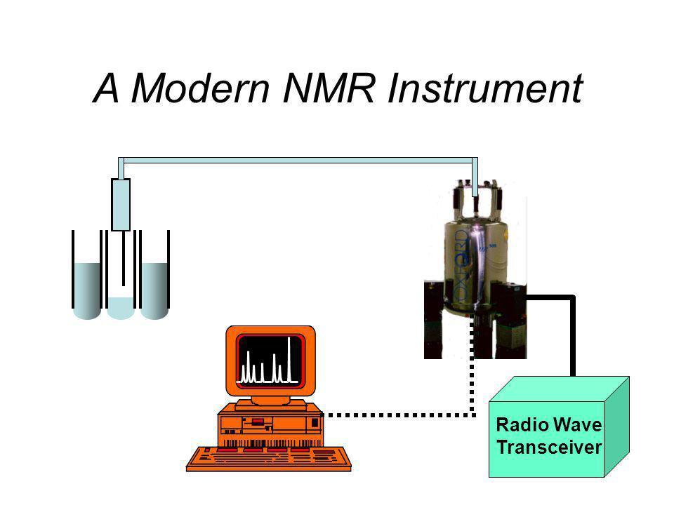 A Modern NMR Instrument