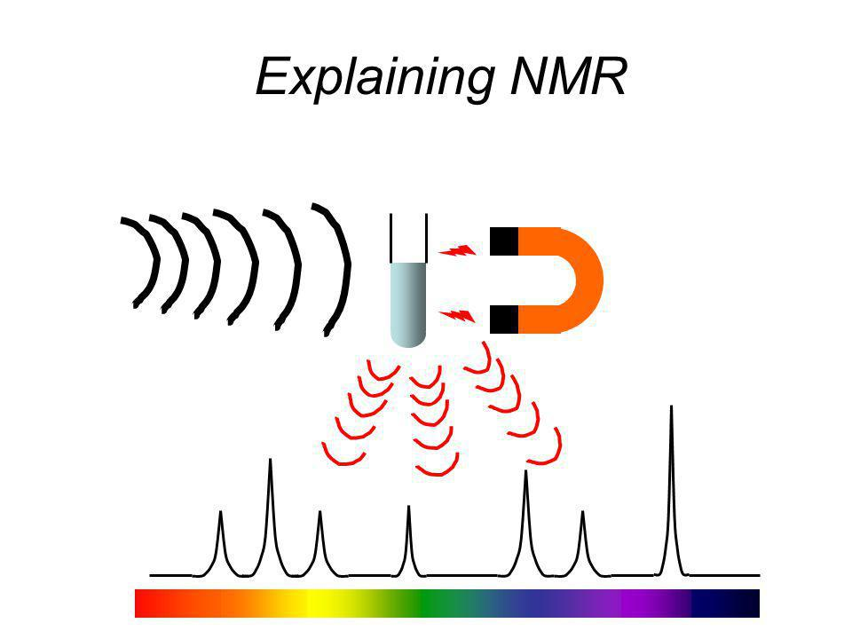 Explaining NMR