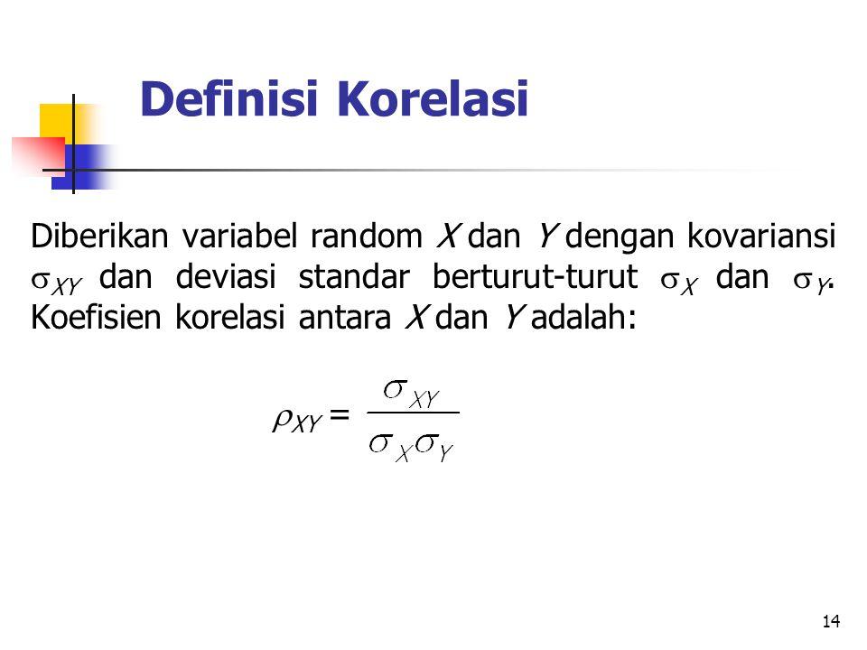 Definisi Korelasi