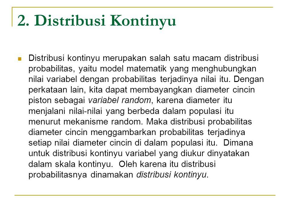2. Distribusi Kontinyu