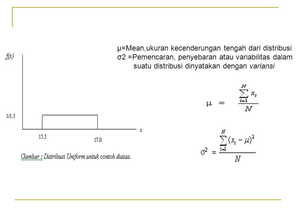µ=Mean,ukuran kecenderungan tengah dari distribusi
