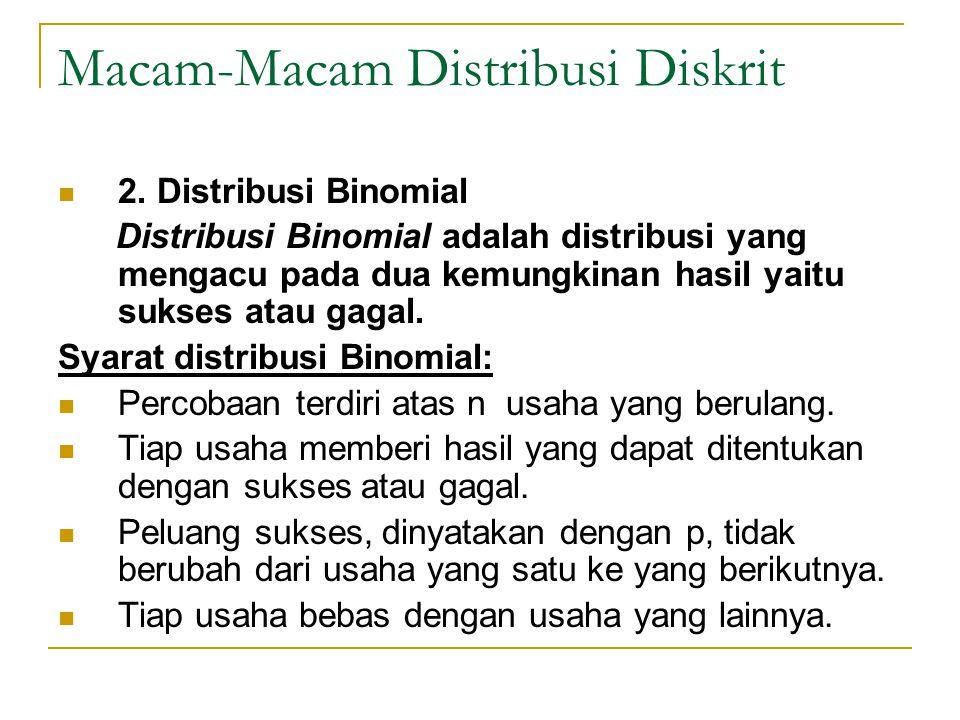 Macam-Macam Distribusi Diskrit