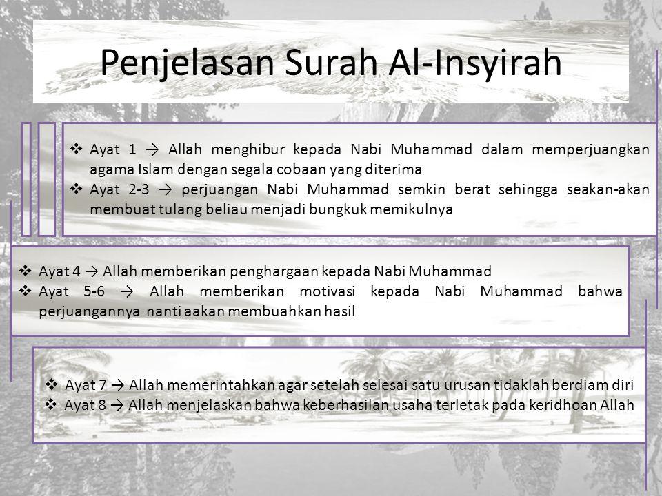 Penjelasan Surah Al-Insyirah