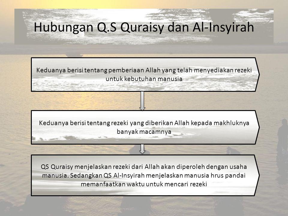 Hubungan Q.S Quraisy dan Al-Insyirah